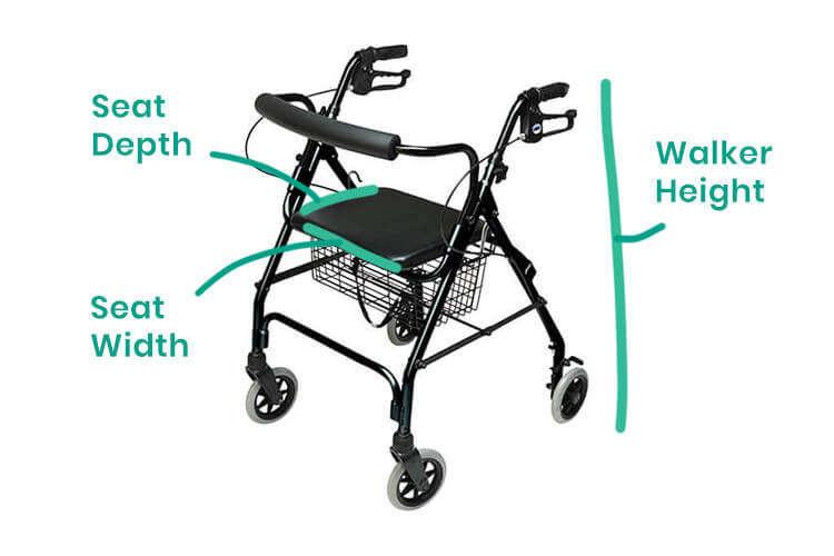 Annotated Rollator Walker with Dimensions Labelled